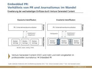 Embedded PR