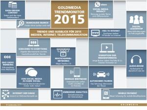 Trendmonitor 2015 © Goldmedia