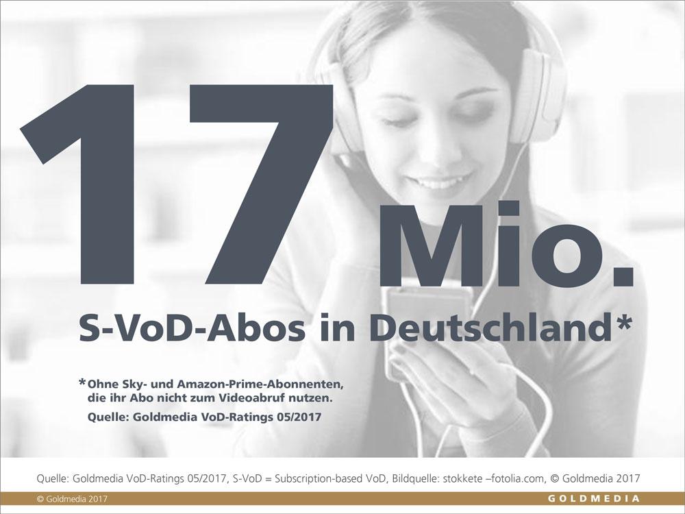 S-VoD-Abos in Deutschland, VoD-Ratings 05/2017. © Goldmedia 2017