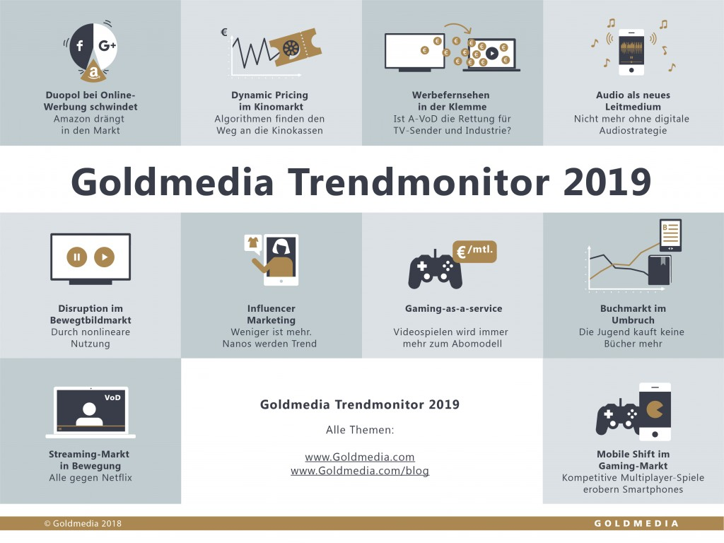 Goldmedia Trendmonitor 2019, © Goldmedia/Franziska Veh