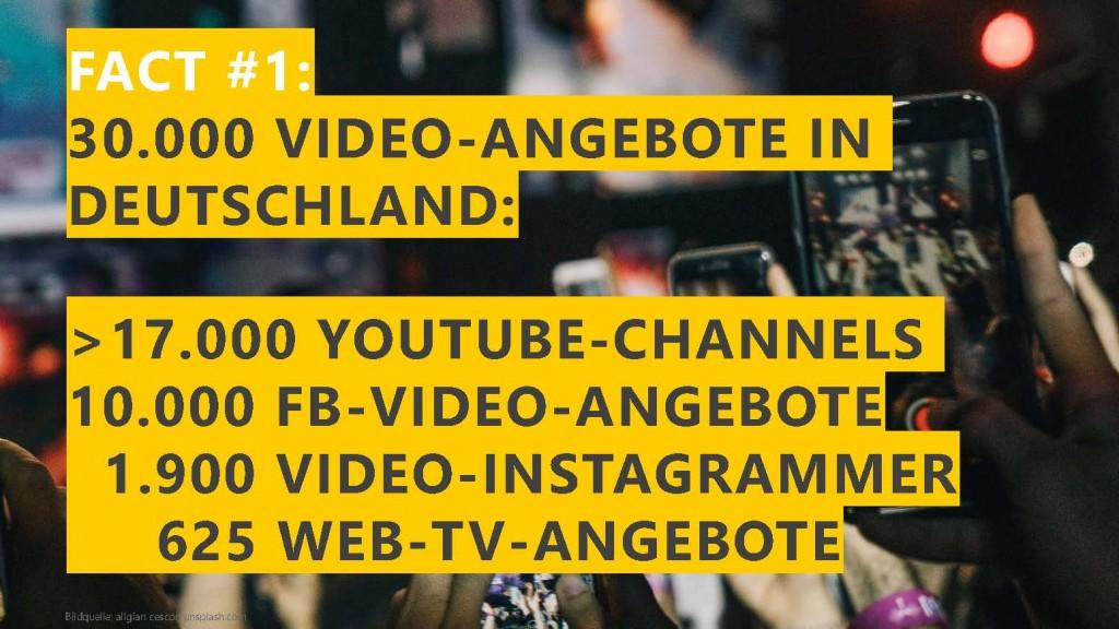 © Goldmedia, Auszug Web-TV-Monitor 2019
