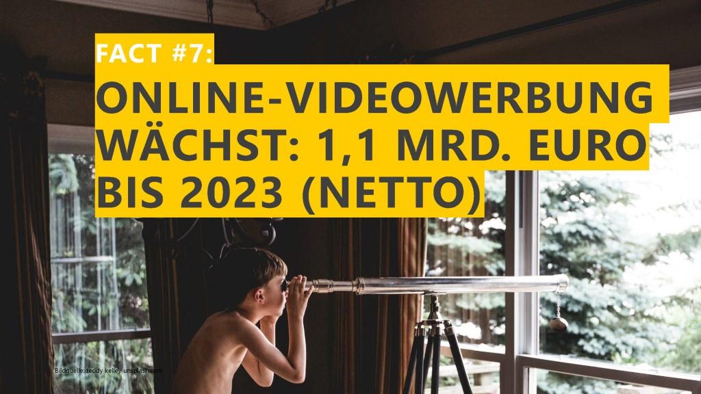 Onlinewerbung_Vortrag_Web-TV-Monitor 2019_Präsentation_Media Tasting_Goldmedia