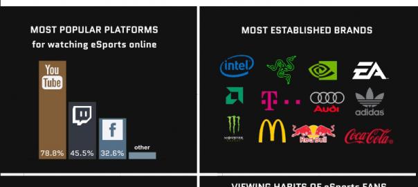 Goldmedia eSports Tracker,