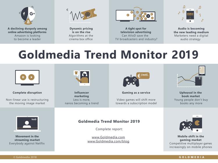 Goldmedia Goldmedia Trend Monitor 2019  Outlook on