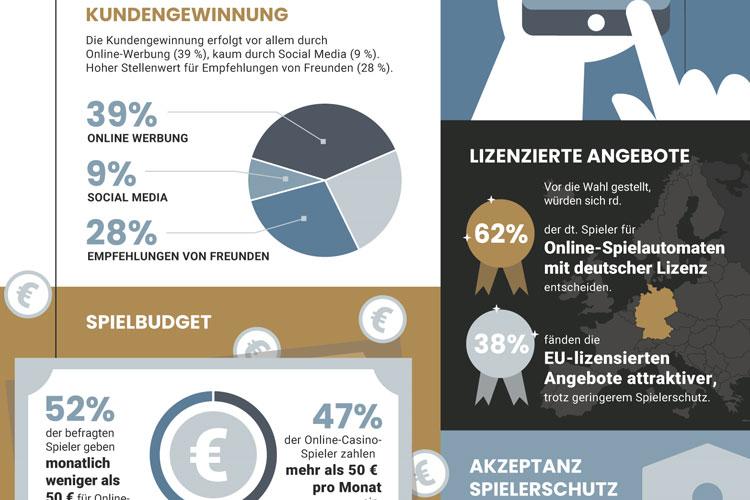 Online Casino Lizenz Deutschland